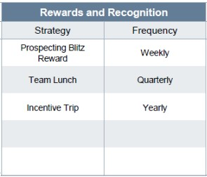 Reward-and-recognition-example-doubledigit-sales